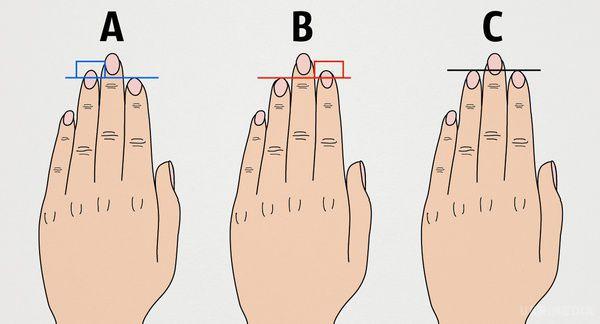 Ось що довжина пальців руки говорить про ваш характер
